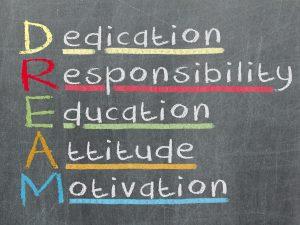 Artikel: Werknemers geven zichzelf een 8 voor ambitie. Werkgevers houden het op een 7.